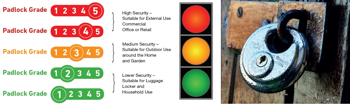 Outdoor Security Range